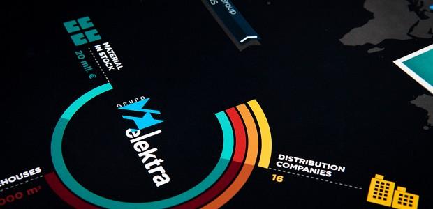 Lombok Design ha diseñado la identidad corporativa del Grupo Elektra