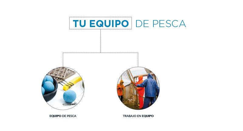 Diseño de claim para el nuevo Ufishpro: Tu equipo de pesca