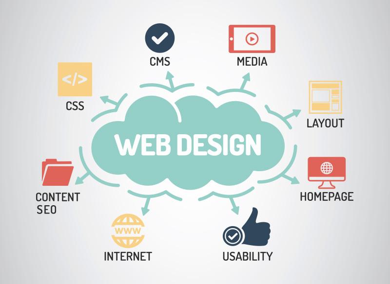 Diseño web y posicionamiento Grupo Gamiz